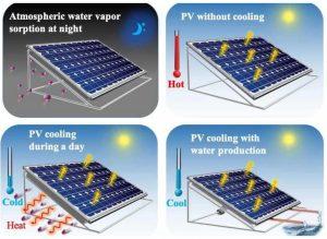 Investigadores asiáticos descubren un sistema de refrigeración de paneles solares que aumenta la generación en casi un 20%