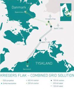 Alemania y Dinamarca conectan sus parques eólicos marinos del Báltico con el primer interconector 'híbrido' del mundo